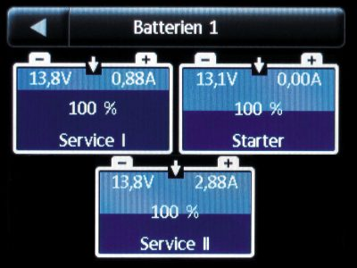 Batteriemanagement